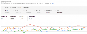 searchconsole11